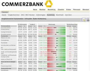 Mit dem MedMaxx-Vergleichsrechner sollen die Berater der Commerzbank den Kunden eine erste finanzielle Orientierung geben können und ihnen übliche Branchegrößen und Kennzahlen nennen. Commerzbank