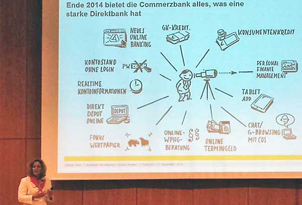 Ssonja Peter, Bereichsleiterin Business Developmentder Commerzbank erläutert, dass Filialschließungen kein Marketinginstument sind - und verkündet, dass die Commerzbank mit mehr Services seit April 250 - 400 Prozent mehr Leaqds generiert.