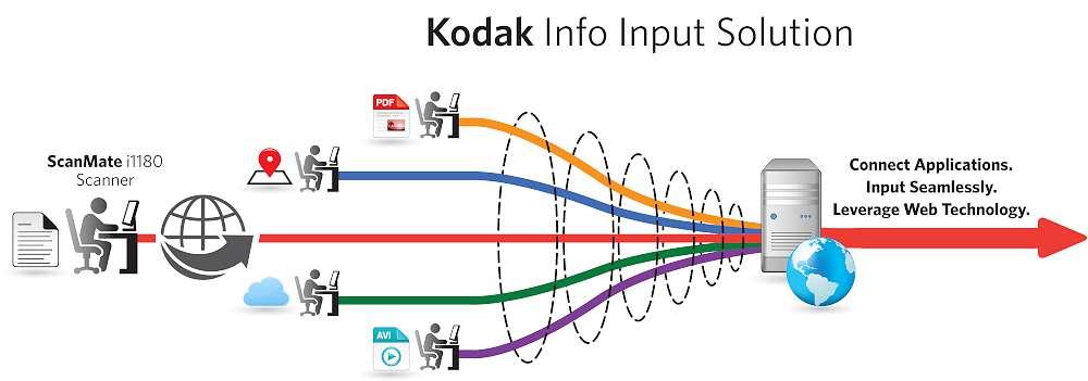 Info Input-1000