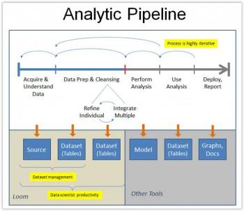 Analytic-Pipeline-Teradata