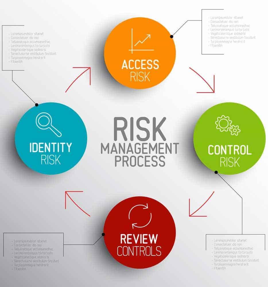 BCBS 239: Blaupause für die IT-Architektur des Risikomanagements ...
