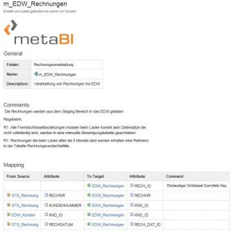 BCBS239-MetaBI