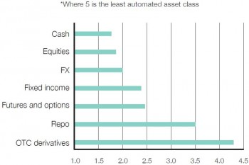 The asset classes most in-need of ...SWIFT