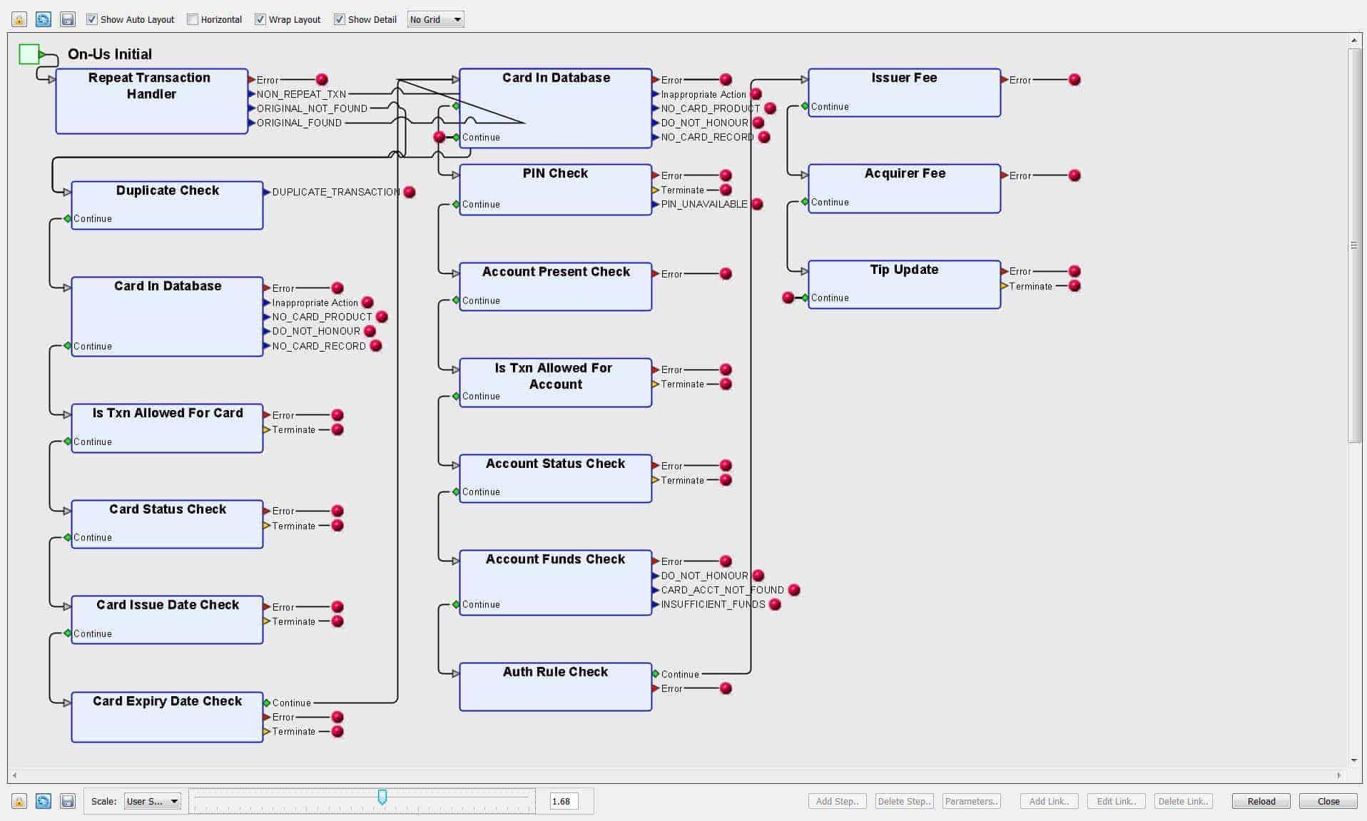 Über ein grafischen Prozess-Ablauf kann die Software auch von Nicht-Programmierern gesteuert werden.NCR