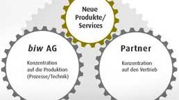 White Label Banking: biw wirbt als Bankenpartner um FinTechs