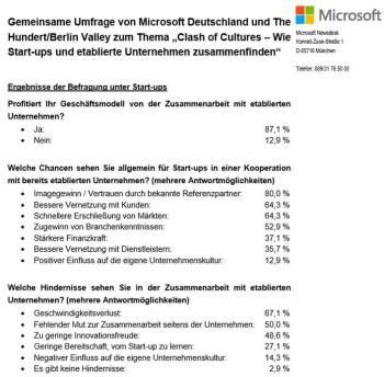 Erfrischend informatic: Eine Umfrage mal mit nicht hinter schönen Grafiken, sondern mit gut lesbaren Fakten zum selber denken.Microsoft