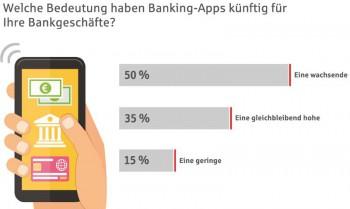 An der Online-Umfrage im August haben rund 19.500 Menschen teilgenommenStar Finanz