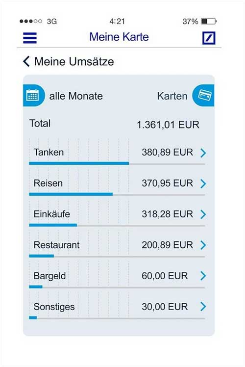 Deutsche Bank Startet Security App Meine Karte It Finanzmagazin