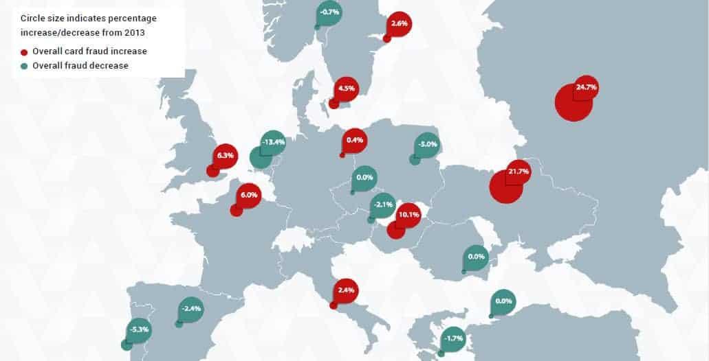 Kartenbetrug in Europa 2014: Betrugsrückgänge (grün) und -zunahmen (rot) im Vergleich zu 2013FICO