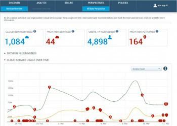 Dashboard der Schatten-IT-Analyse, das einen Überblick über die aktuell genutzten Public Cloud Services gibt, durch das man einen schnellen Überblick der Nutzungs- und Bedrohungslage erhält.Computacenter