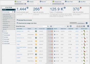 Drill down im Dashboard, durch den mehr Details zu einzelnen Daten ermittelt werden können.Computacenter