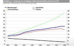 EZB-258-Statistik