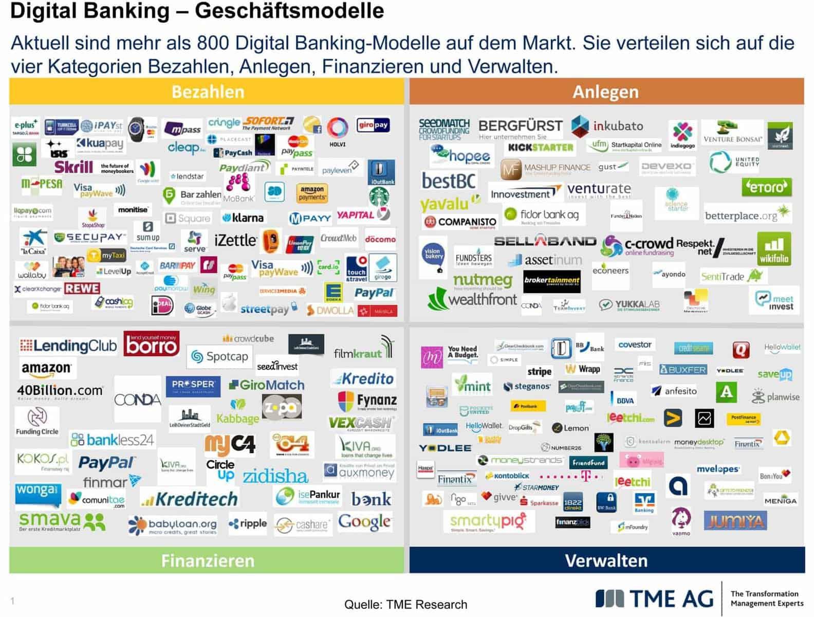 Folie-1_Marktbericht-Digital-Banking-1800