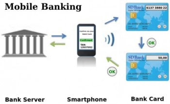 Mobile-Banking-600