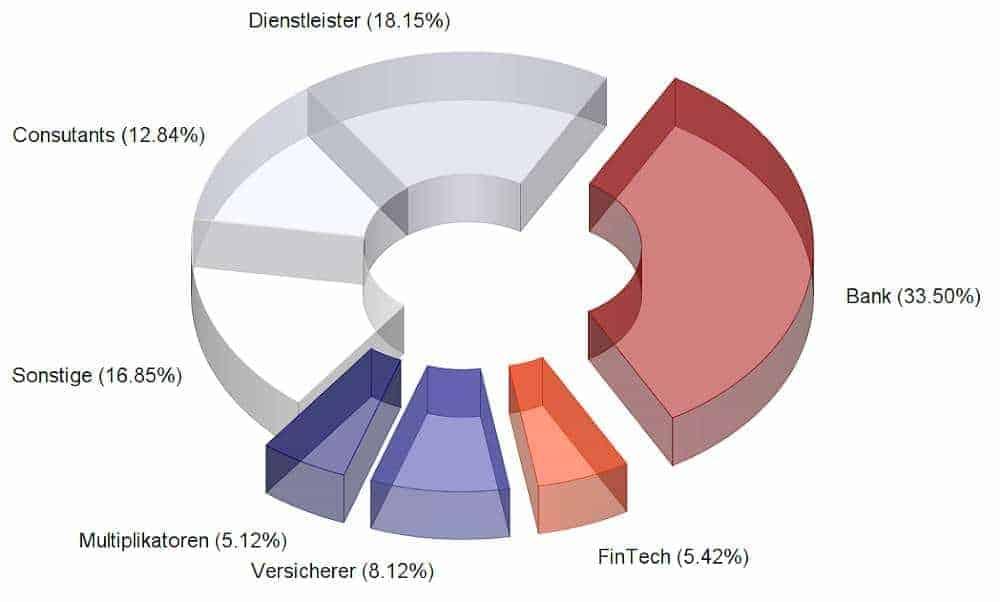 Branchen-Grafik-1000