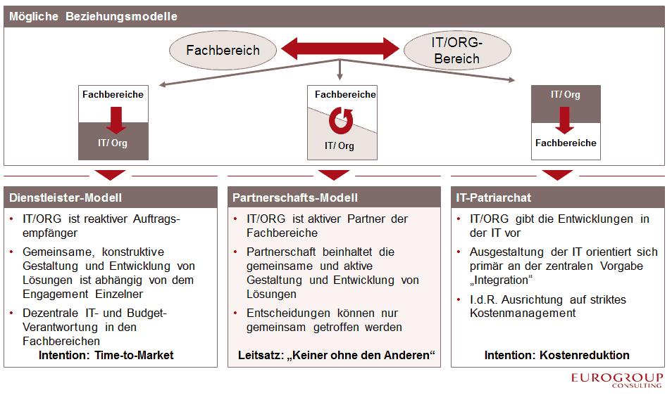 EGC_Grafik1