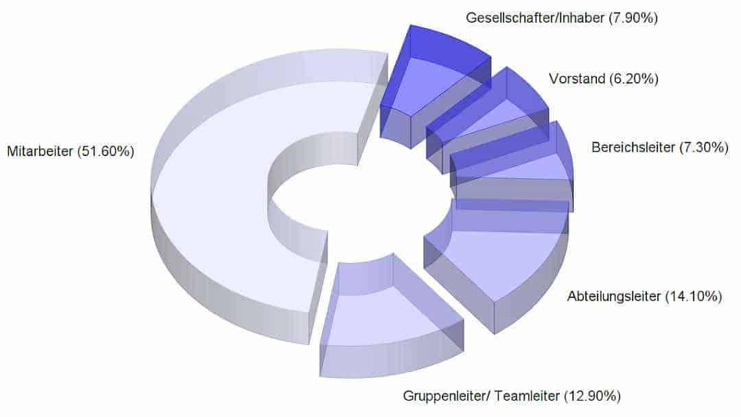 Entscheider-Grafik-1080