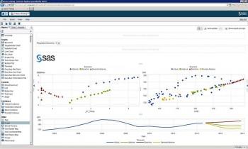 Ergebnisse werden web-basierend dargestellt.SAS