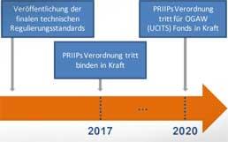 PRIIPs-258