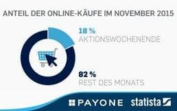 Statista-Payone-258