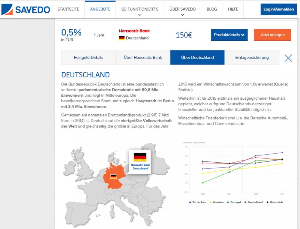 Als erste deutsche Bank ist die Hanseatic Bnk auf Savedo vertretenSavedo-Website