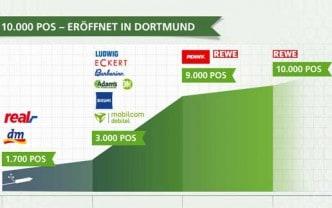 Barzahlen.de-10000-516