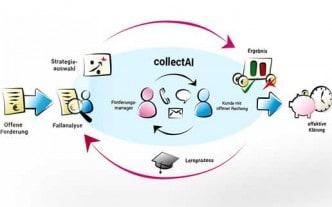 CollectAI-516