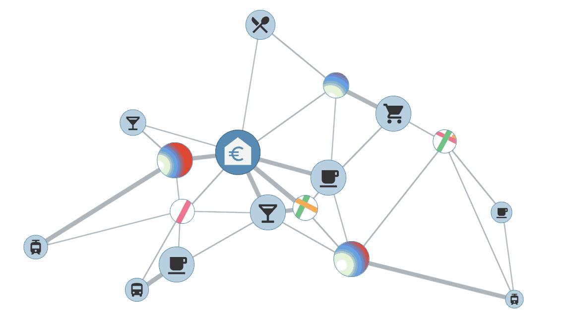 3 Korrelationsnetz der Einflussfaktoren