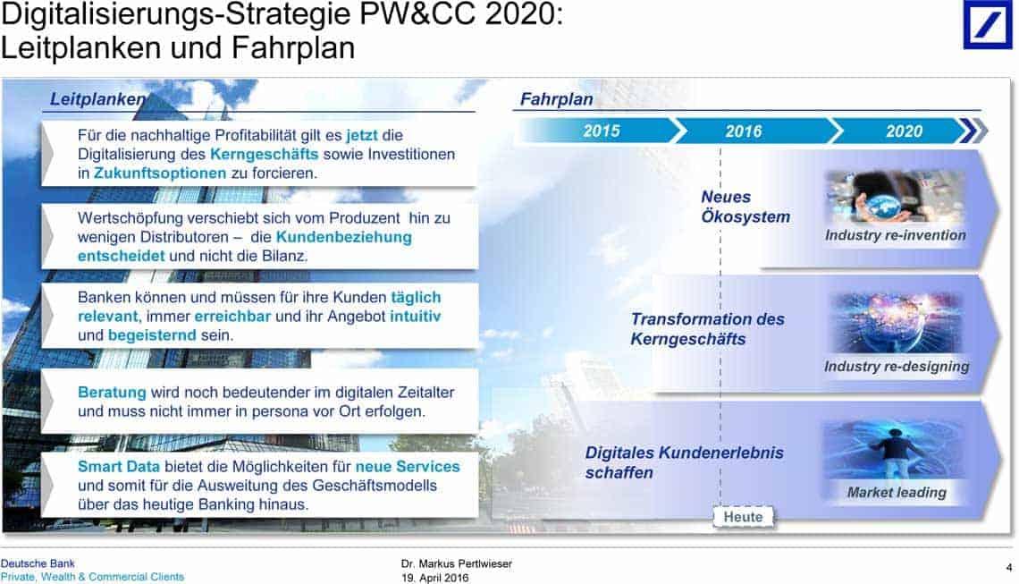 Der DigitalisierungsfahrplanDeutsche Bank
