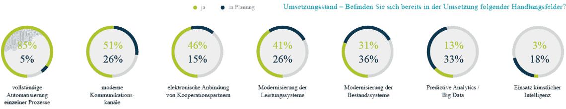 adcubum/Versicherungsforen Leipzig