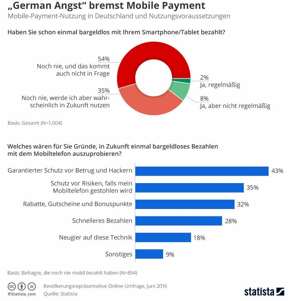 statista-mobile-payment-1000
