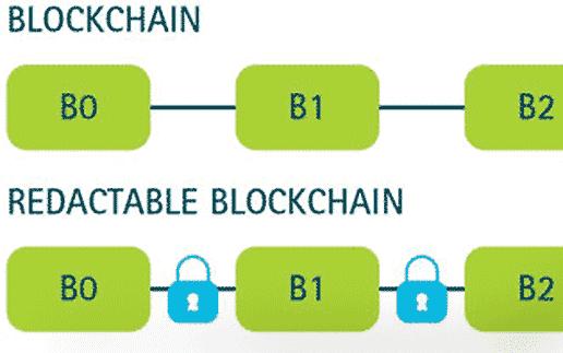 Blockchain-editable-516