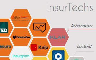 InsurTech-Uebersicht-VFL-NewPlayersNetwork-516
