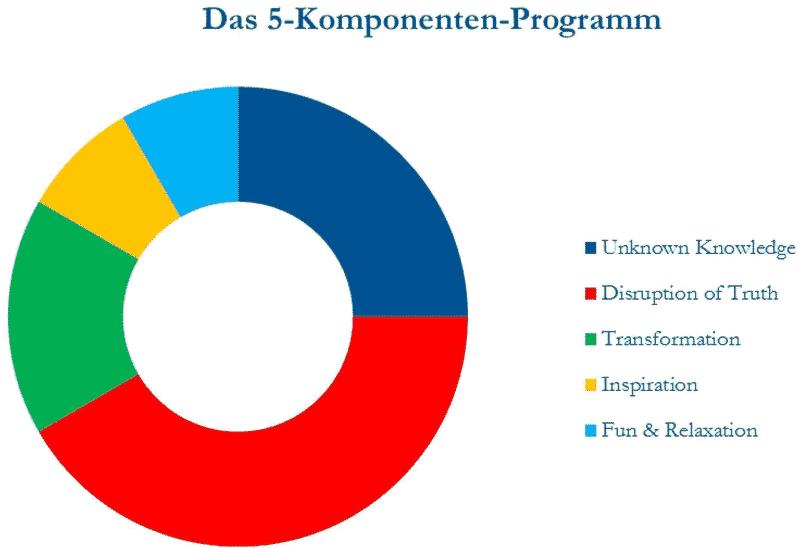 Komponenten-Bankfluesterin-800