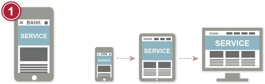 Moblie-First-Strategie: Die Entwicklungs-reihenfolgeDatagroup Mobile Solutions