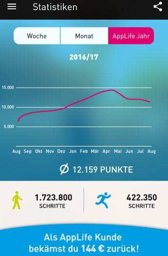 Zurueckerstattung-signal-iduna-sijox-app-smartphone