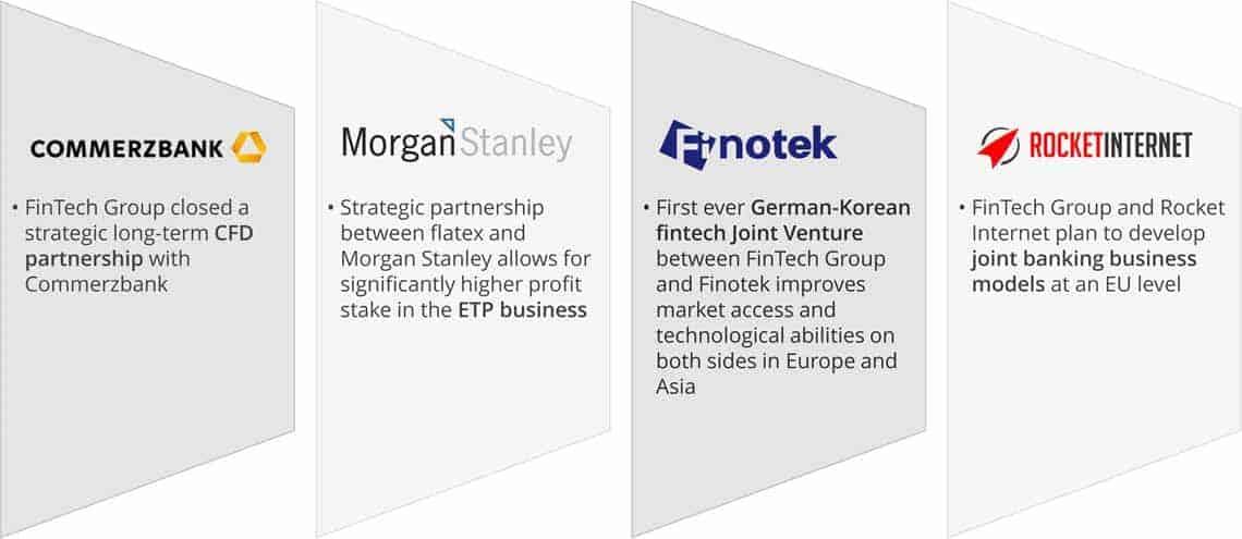 Partnerschaften der FinTech GroupFinTech Group