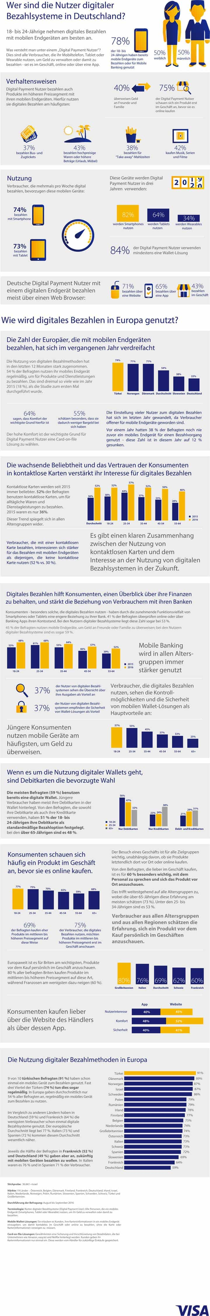 visa-infografik-720
