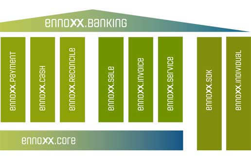 ennox_banking_infografik_516