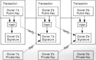 blockchain-516-2