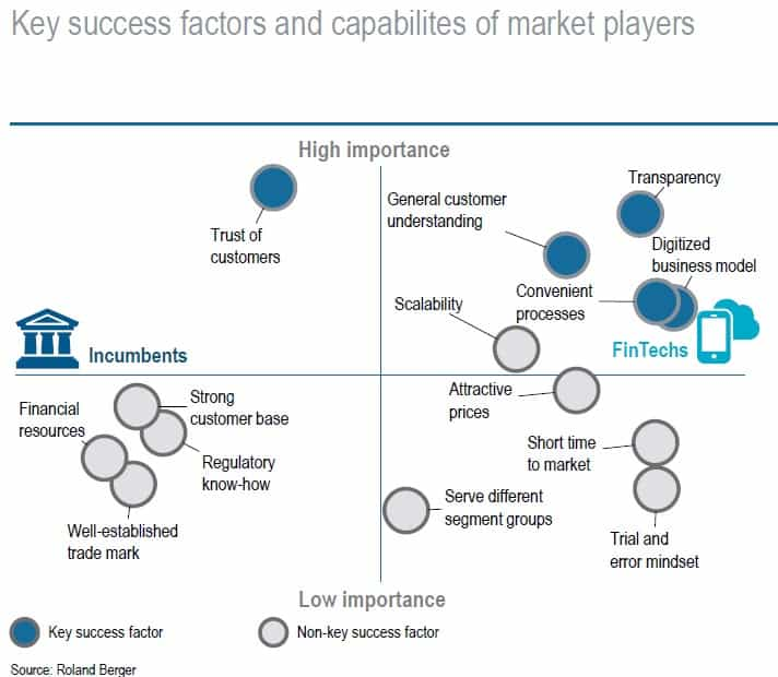 10 keys of marketing success factors of maxis – the keys to international trade success depend on and inter-related to emphasizing and the society of sales and marketing critical success factors.