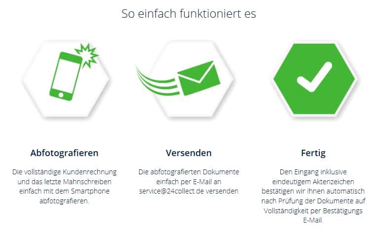 Fintech 24collect Inkasso Per Foto E Mail Beauftragen It