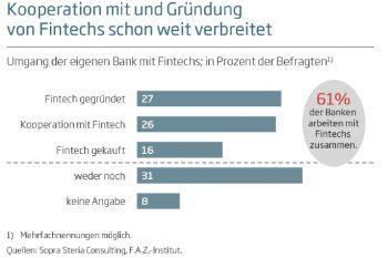 banking innovation 2017 ideen und erfolgskonzepte von experten fur die praxis fom edition