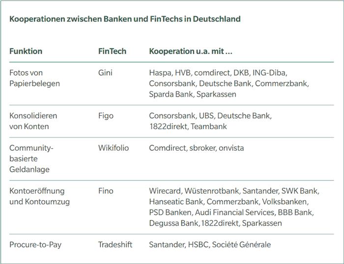 In Deutschland steht großes Bankensterben bevor
