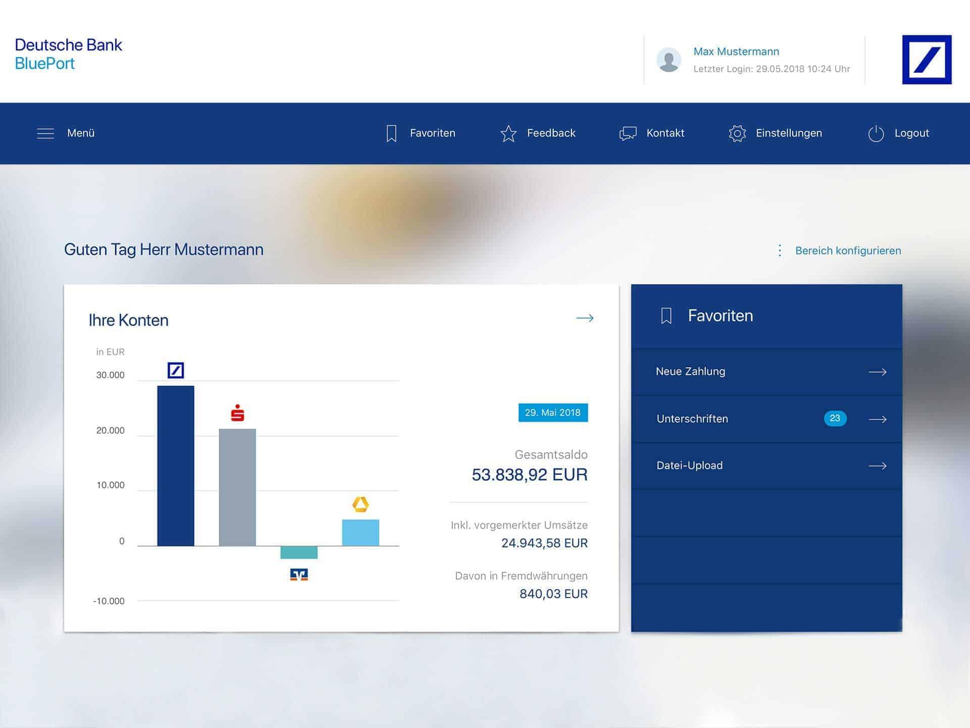 BluePort der Deutsche Bank