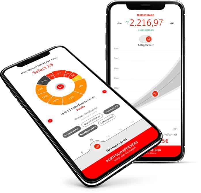 fyndus - die digitale Vermögensverwaltung