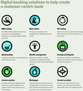 Die Funktionen des Kernbankensystem