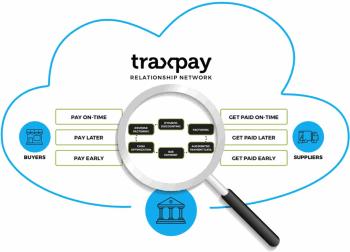 Traxpay-Leistungen der Plattform
