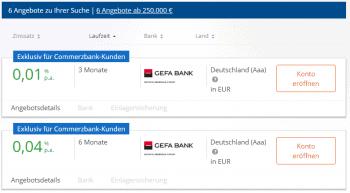 Termingeld-Konditionen für Commerzbank-Kunden<q>Weltsparen