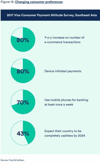 Zahlungsverkehr: Die Kundenbedürfnisse ändern sich